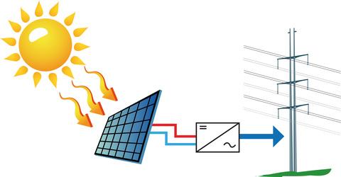 réinjecter l'electricité produite sur le reseau électrique